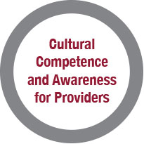 Cultural Competence and Awareness for Providers