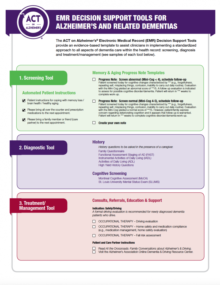 EMR Decision Support Tools for Alzheimer's and Related Dementias